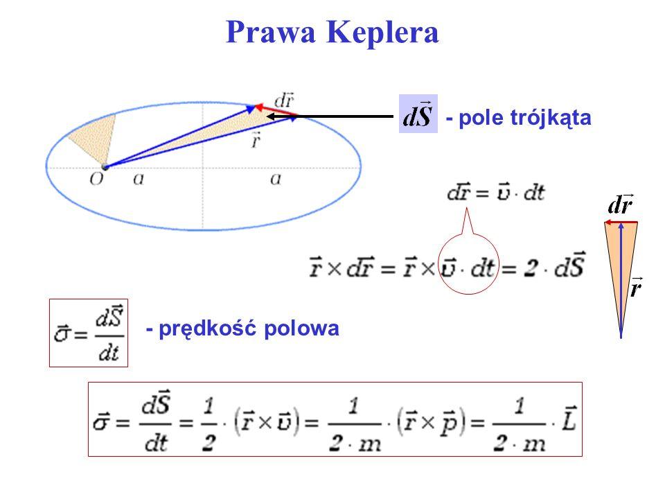 Prawa Keplera - pole trójkąta - prędkość polowa