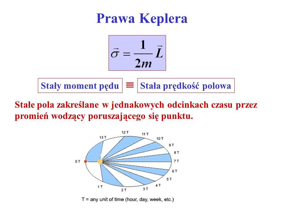 Prawa Keplera Stałe pola zakreślane w jednakowych odcinkach czasu przez promień wodzący poruszającego się punktu. Stała prędkość polowaStały moment pę