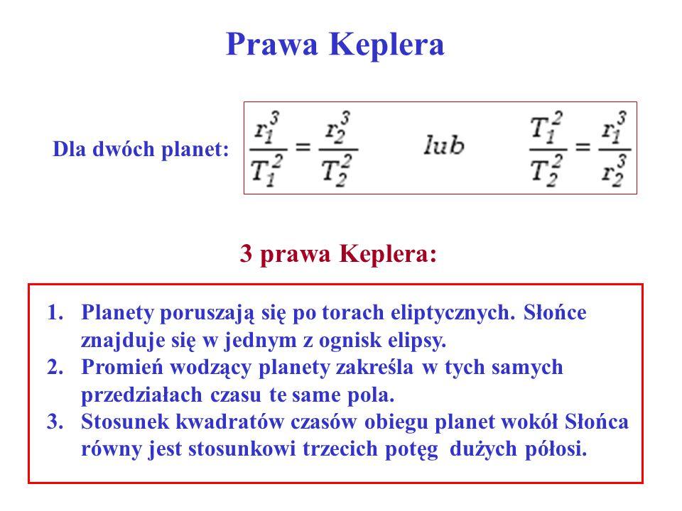 Dla dwóch planet: Prawa Keplera 1.Planety poruszają się po torach eliptycznych. Słońce znajduje się w jednym z ognisk elipsy. 2.Promień wodzący planet