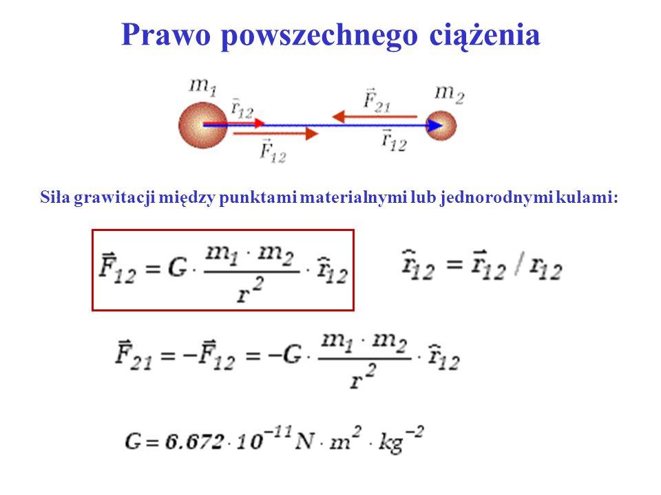Prawa Keplera Siła grawitacji jest siłą dośrodkową M mT – okres obiegu planety