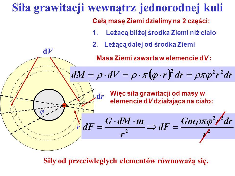 drdr r dVdV Siła grawitacji wewnątrz jednorodnej kuli Całą masę Ziemi dzielimy na 2 części: 1. Leżącą bliżej środka Ziemi niż ciało 2.Leżącą dalej od