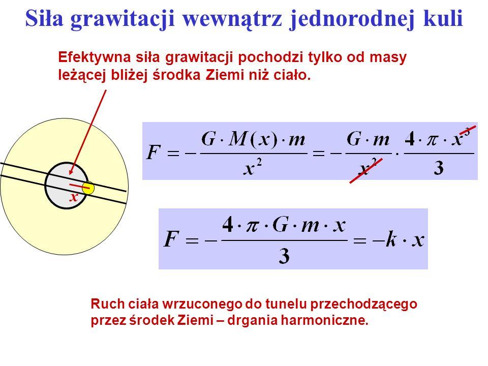 Siła grawitacji wewnątrz jednorodnej kuli Efektywna siła grawitacji pochodzi tylko od masy leżącej bliżej środka Ziemi niż ciało. Ruch ciała wrzuconeg