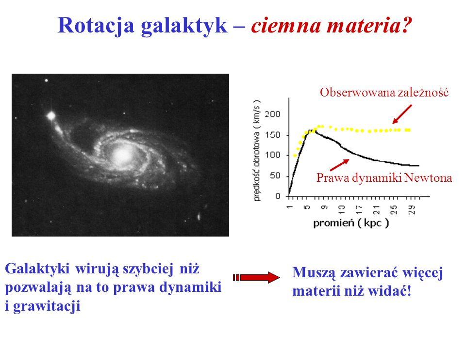 Rotacja galaktyk – ciemna materia? Galaktyki wirują szybciej niż pozwalają na to prawa dynamiki i grawitacji Muszą zawierać więcej materii niż widać!