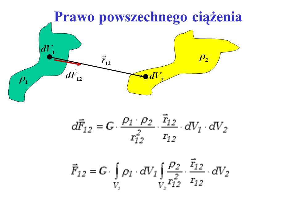 Geometria Wszechświata Geometria hiperboliczna model: powierzchnia siodłowa- krzywizna ujemna Suma kątów w trójkącie jest mniejsza niż 180 0 Linie równoległe rozchodzą się