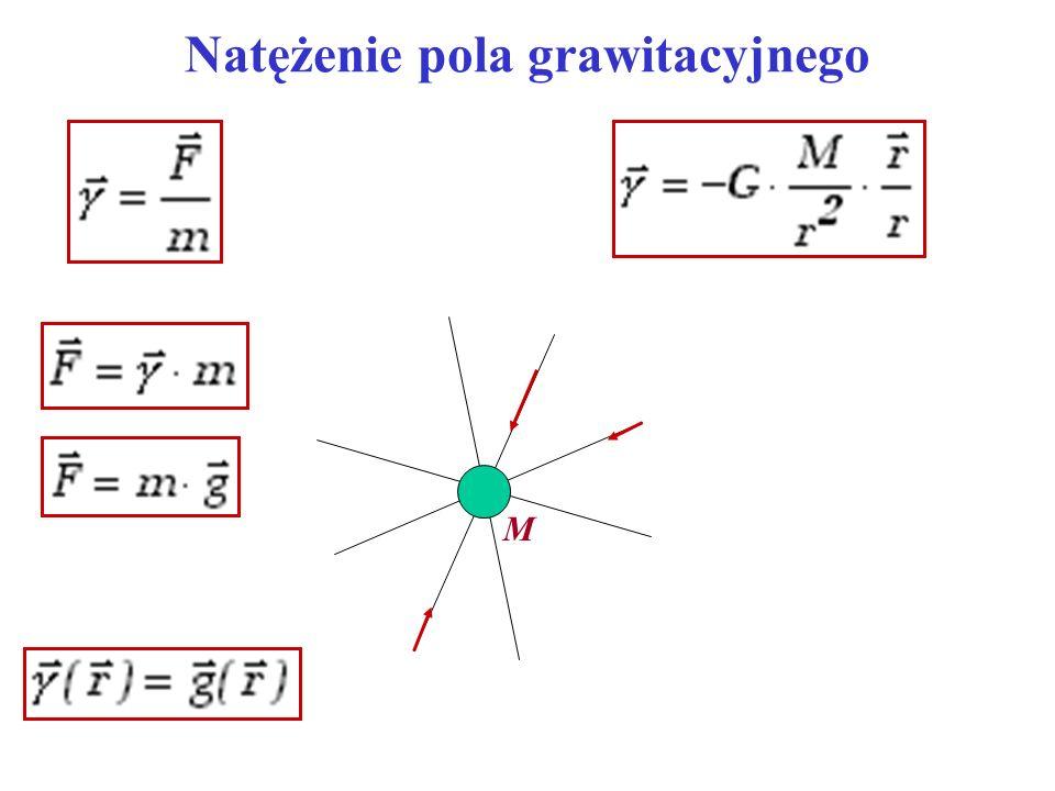 Pierwsza prędkość kosmiczna Siła przyciągania grawitacyjnego jest równoważona przez siłę odśrodkową: