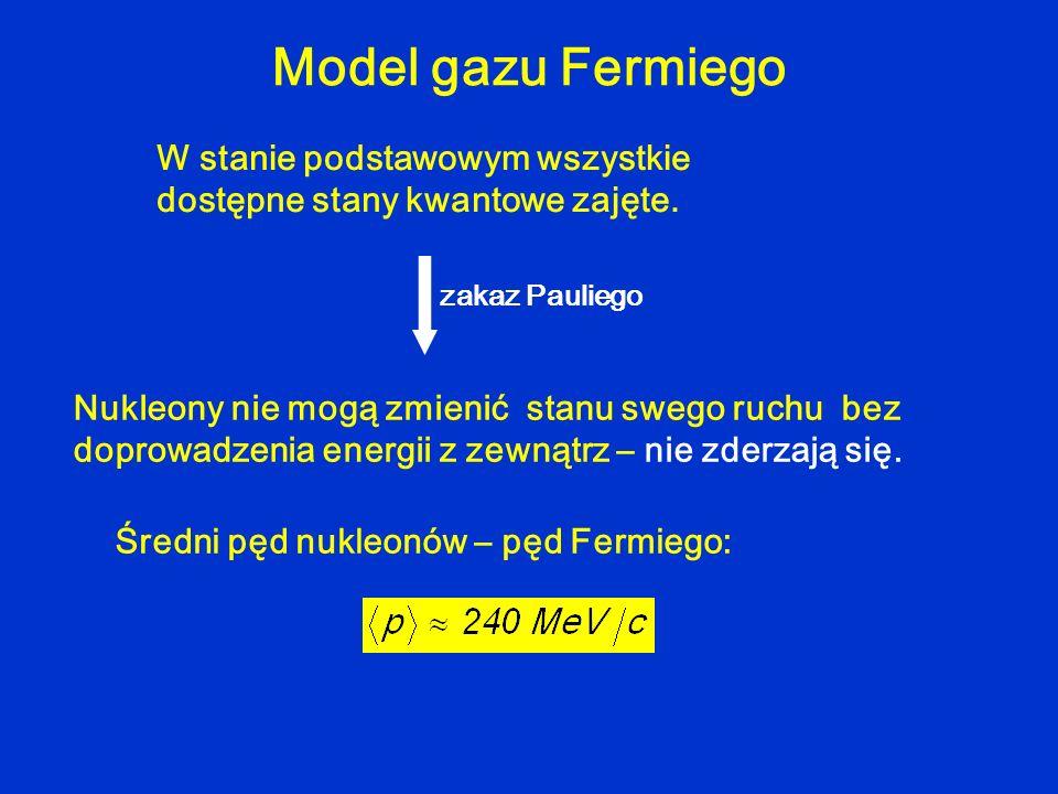 Model gazu Fermiego W stanie podstawowym wszystkie dostępne stany kwantowe zajęte. zakaz Pauliego Nukleony nie mogą zmienić stanu swego ruchu bez dopr