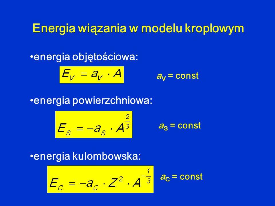 Energia wiązania w modelu kroplowym energia objętościowa: a V = const energia powierzchniowa: a S = const energia kulombowska: a C = const