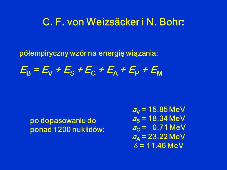 C. F. von Weizsäcker i N. Bohr : półempiryczny wzór na energię wiązania: E B = E V + E S + E C + E A + E P + E M a V = 15.85 MeV a S = 18.34 MeV a C =