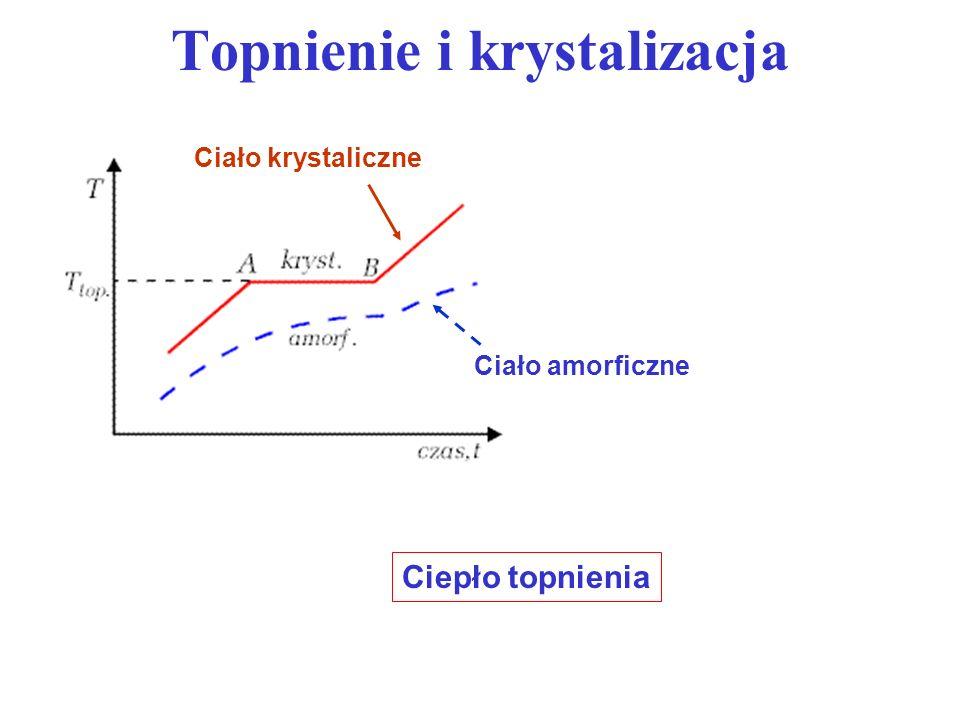 Topnienie i krystalizacja Ciepło topnienia Ciało krystaliczne Ciało amorficzne