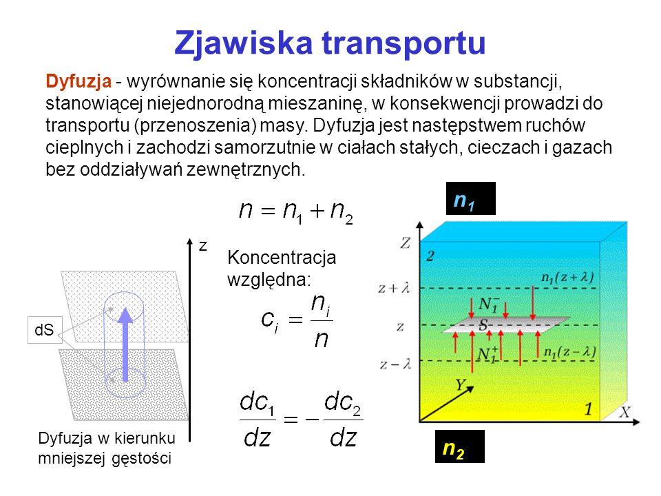 Zjawiska transportu Dyfuzja - wyrównanie się koncentracji składników w substancji, stanowiącej niejednorodną mieszaninę, w konsekwencji prowadzi do tr