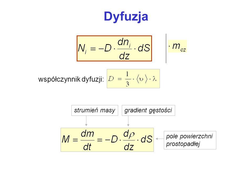 Dyfuzja strumień masygradient gęstości pole powierzchni prostopadłej współczynnik dyfuzji:
