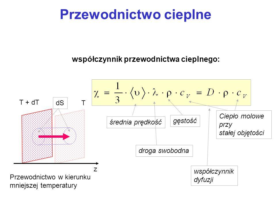 Przewodnictwo cieplne z dS Przewodnictwo w kierunku mniejszej temperatury T + dT T współczynnik przewodnictwa cieplnego: współczynnik dyfuzji gęstość