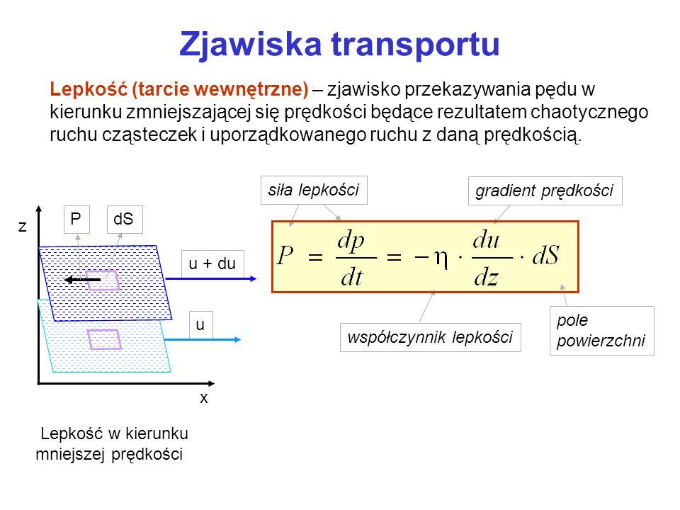 Zjawiska transportu Lepkość (tarcie wewnętrzne) – zjawisko przekazywania pędu w kierunku zmniejszającej się prędkości będące rezultatem chaotycznego r