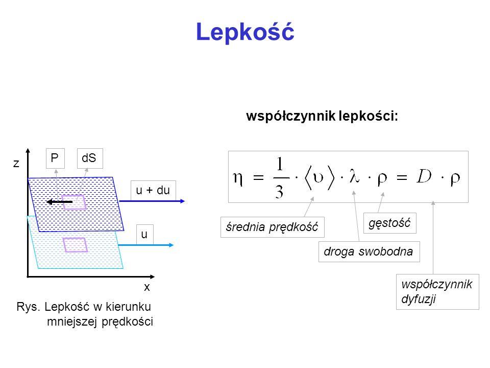 Lepkość u u + du z Rys. Lepkość w kierunku mniejszej prędkości x współczynnik lepkości: współczynnik dyfuzji gęstość średnia prędkość droga swobodna d
