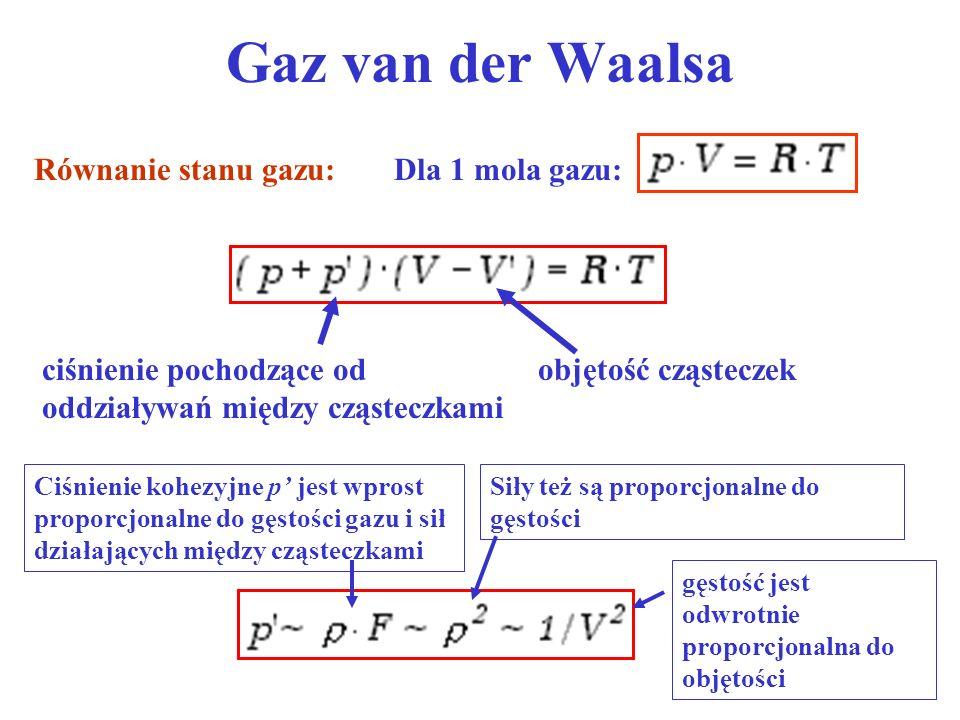 Gaz van der Waalsa Dla 1 mola gazu:Równanie stanu gazu: objętość cząsteczek ciśnienie pochodzące od oddziaływań między cząsteczkami Ciśnienie kohezyjn