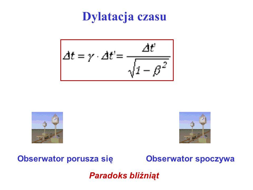 Obserwator porusza sięObserwator spoczywa Paradoks bliźniąt