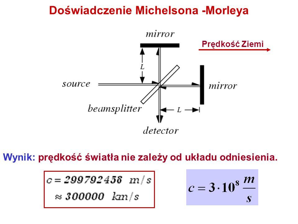 Doświadczenie Michelsona -Morleya Prędkość Ziemi Wynik: prędkość światła nie zależy od układu odniesienia.