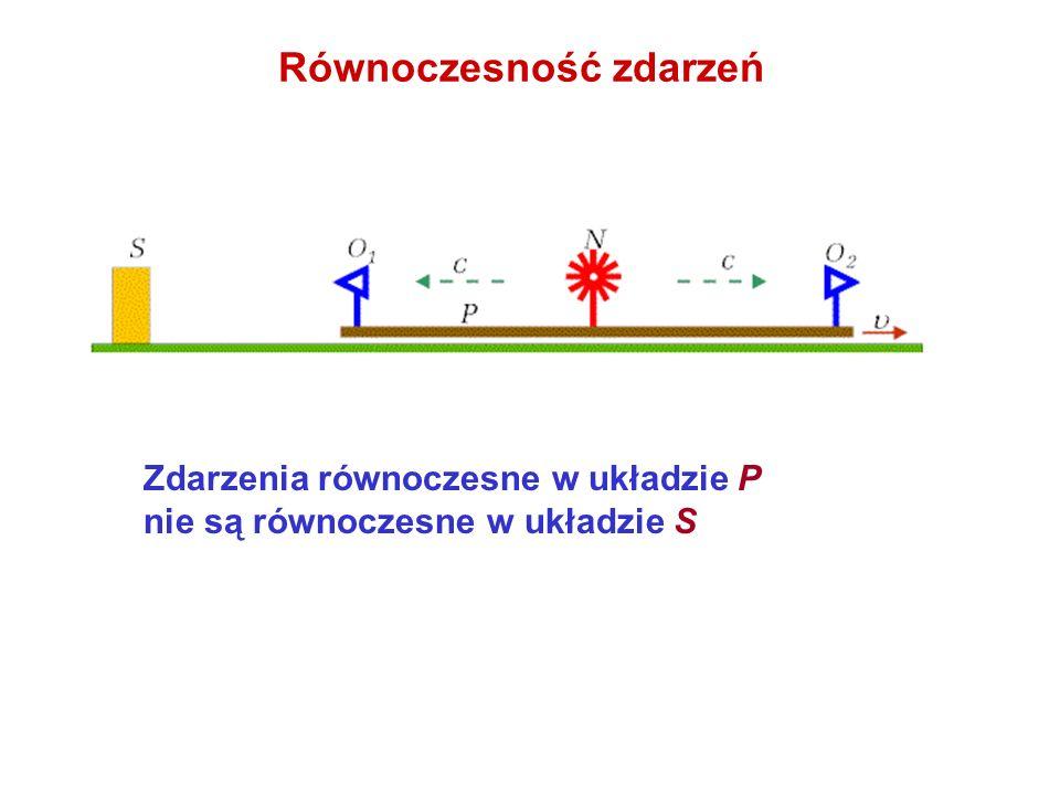 Czasoprzestrzeń Postulaty Einsteina: 2.Prędkość światła w próżni jest taka sama we wszystkich inercjalnych układach odniesienia i nie zależy od ruchu źródeł i odbiorników światła.