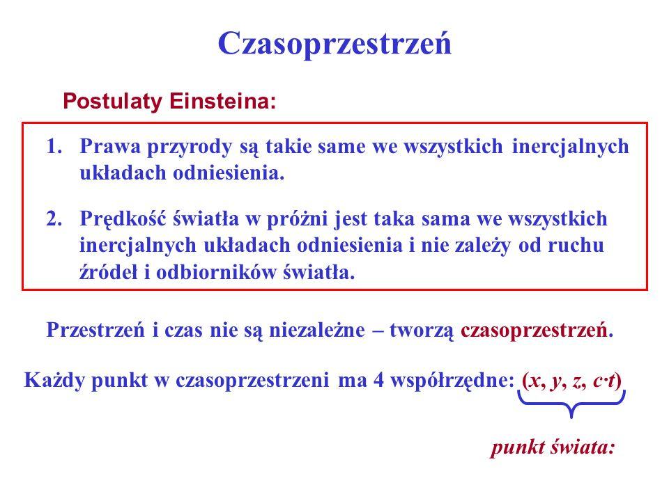Czasoprzestrzeń Postulaty Einsteina: 2.Prędkość światła w próżni jest taka sama we wszystkich inercjalnych układach odniesienia i nie zależy od ruchu
