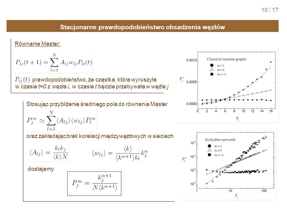 Stacjonarne prawdopodobieństwo obsadzenia węzłów Równanie Master: prawdopodobieństwo, że cząstka, która wyruszyła w czasie t=0 z węzła i, w czasie t będzie przebywała w węźle j Stosując przybliżenie średniego pola do równania Master oraz zakładając brak korelacji międzywęzłowych w sieciach dostajemy 10 / 17