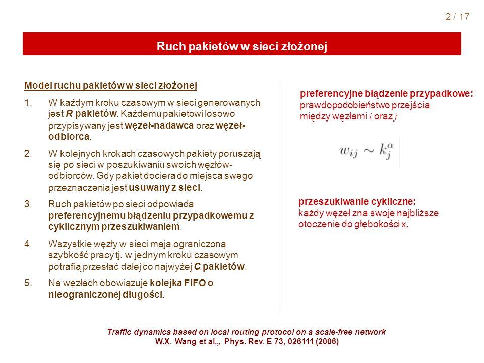 Ruch pakietów w sieci złożonej Model ruchu pakietów w sieci złożonej 1.W każdym kroku czasowym w sieci generowanych jest R pakietów. Każdemu pakietowi
