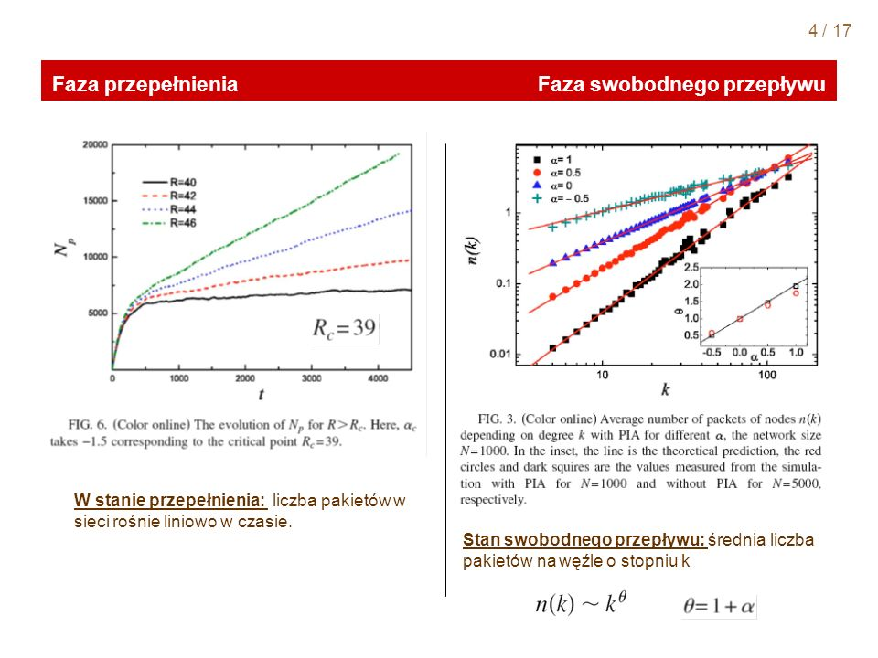 Faza przepełnienia Faza swobodnego przepływu W stanie przepełnienia: liczba pakietów w sieci rośnie liniowo w czasie. Stan swobodnego przepływu: średn