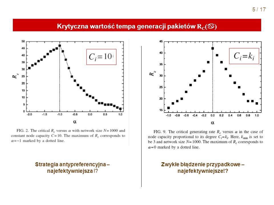 Krytyczna wartość tempa generacji pakietów R C ( ) Strategia antypreferencyjna – najefektywniejsza !? 5 / 17 Zwykłe błądzenie przypadkowe – najefektyw