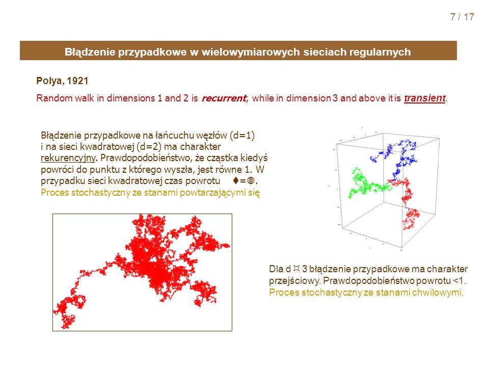 Błądzenie przypadkowe w wielowymiarowych sieciach regularnych Polya, 1921 R andom walk in dimensions 1 and 2 is recurrent, while in dimension 3 and above it is transient.