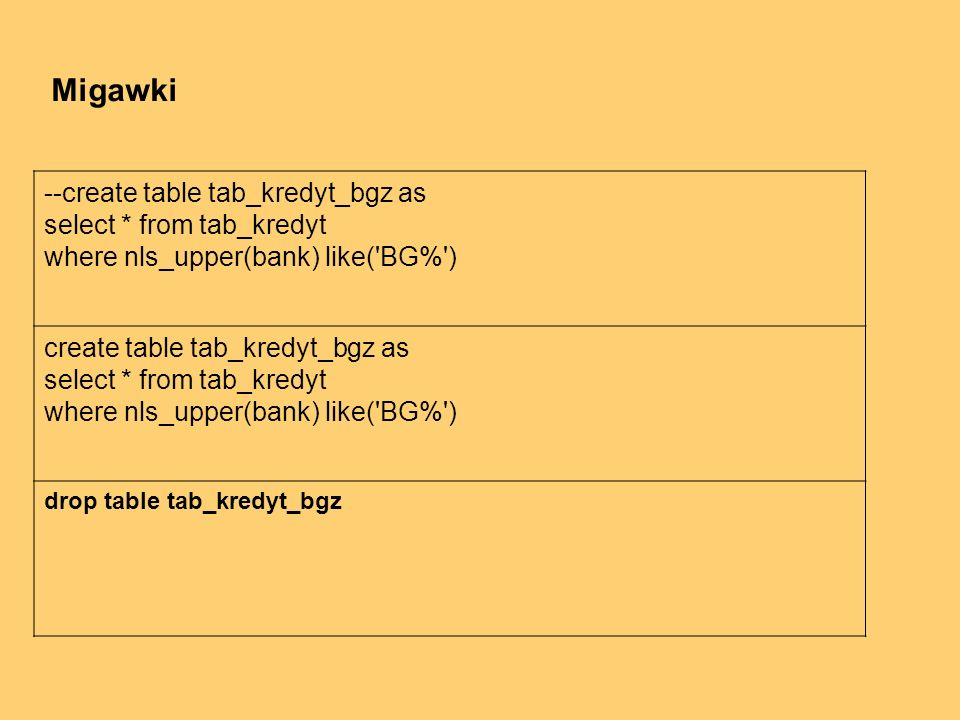 --create table tab_kredyt_bgz as select * from tab_kredyt where nls_upper(bank) like('BG%') create table tab_kredyt_bgz as select * from tab_kredyt wh