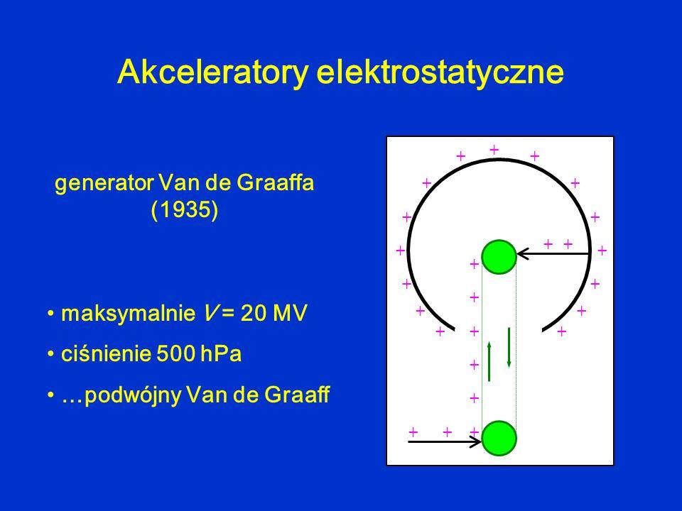 Akceleratory elektrostatyczne ++ + + + + + +++ ++ + + + + + + + + + + + + + generator Van de Graaffa (1935) maksymalnie V = 20 MV ciśnienie 500 hPa …p
