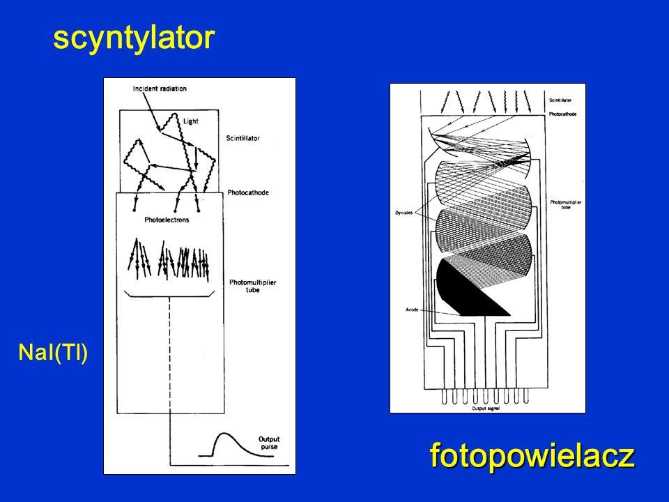 scyntylator fotopowielacz NaI(Tl)