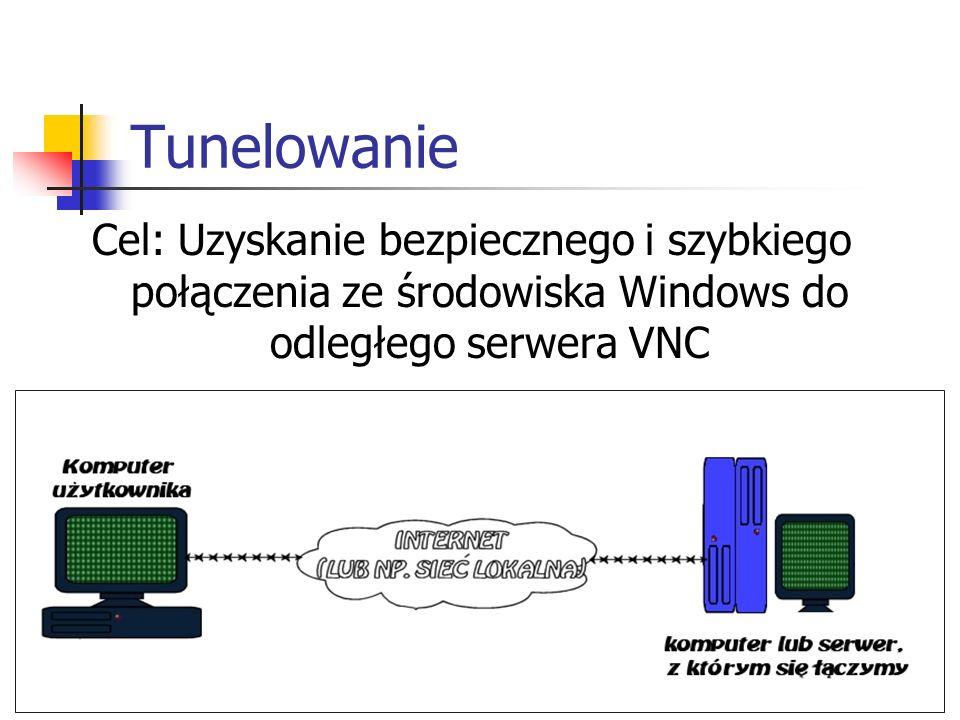 Cel: Uzyskanie bezpiecznego i szybkiego połączenia ze środowiska Windows do odległego serwera VNC Tunelowanie