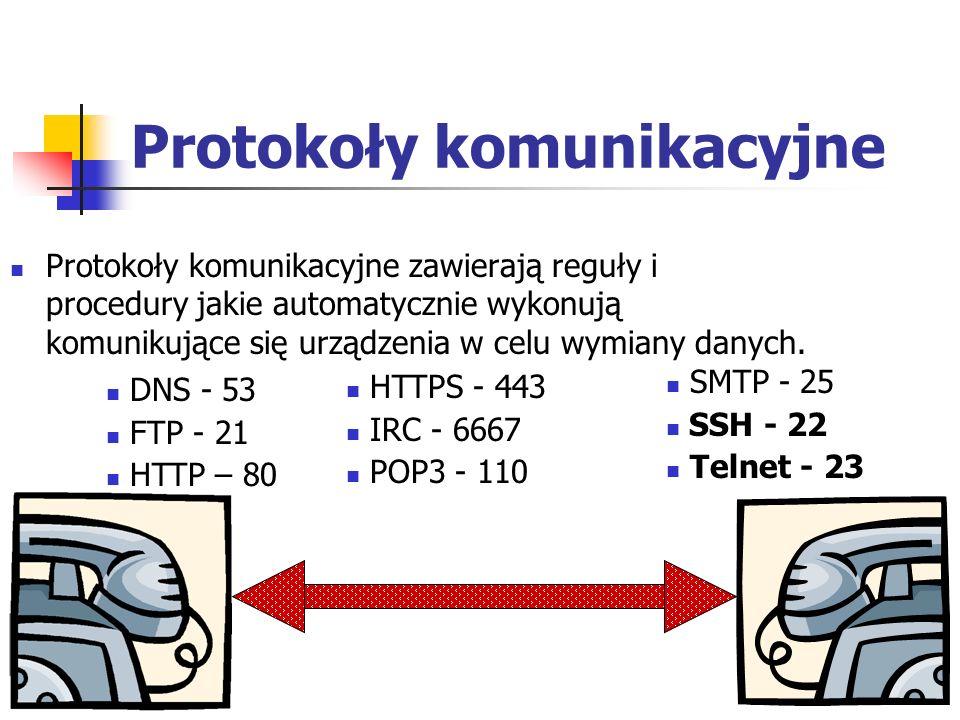 Protokoły komunikacyjne Protokoły komunikacyjne zawierają reguły i procedury jakie automatycznie wykonują komunikujące się urządzenia w celu wymiany d