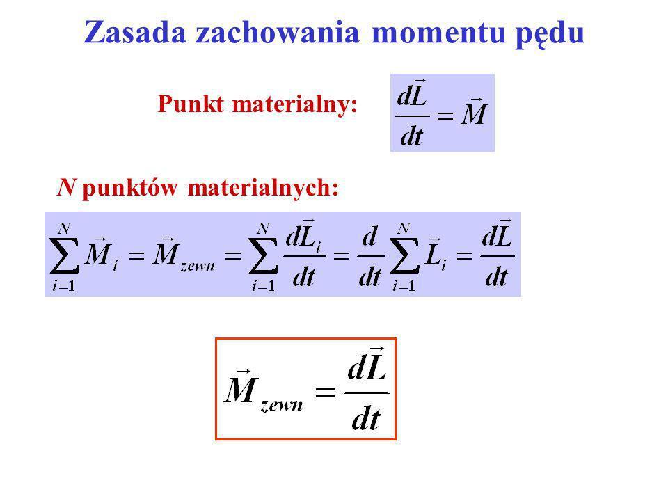 Zasada zachowania momentu pędu Punkt materialny: N punktów materialnych: