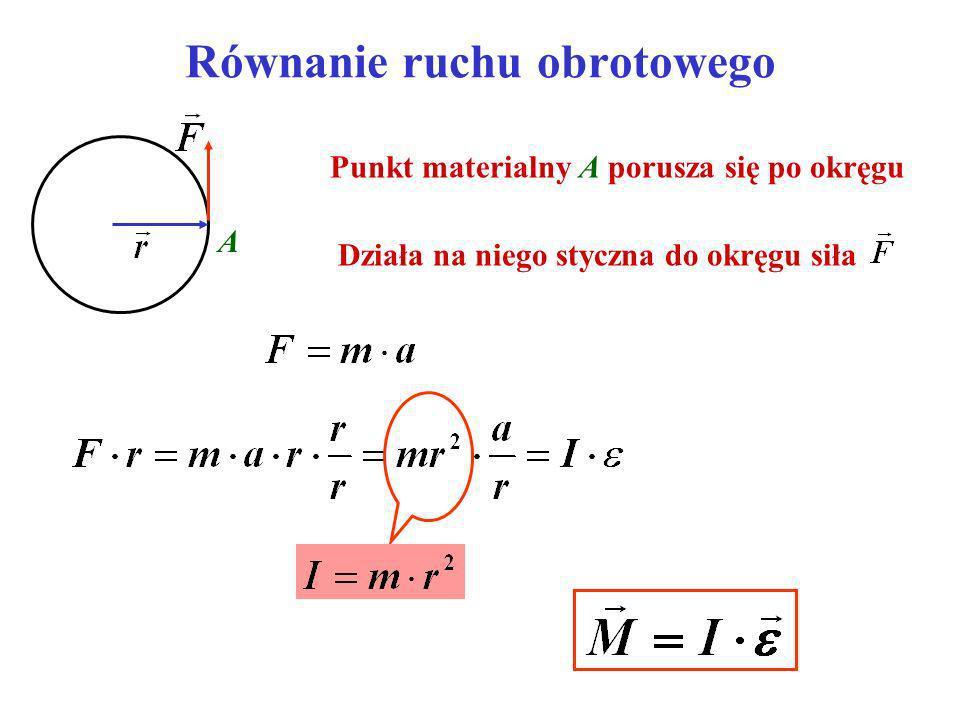 Równanie ruchu obrotowego Punkt materialny A porusza się po okręgu Działa na niego styczna do okręgu siła A