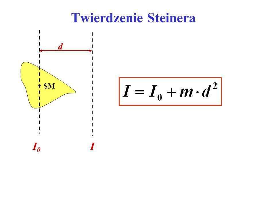Twierdzenie Steinera SM d I0I0 I