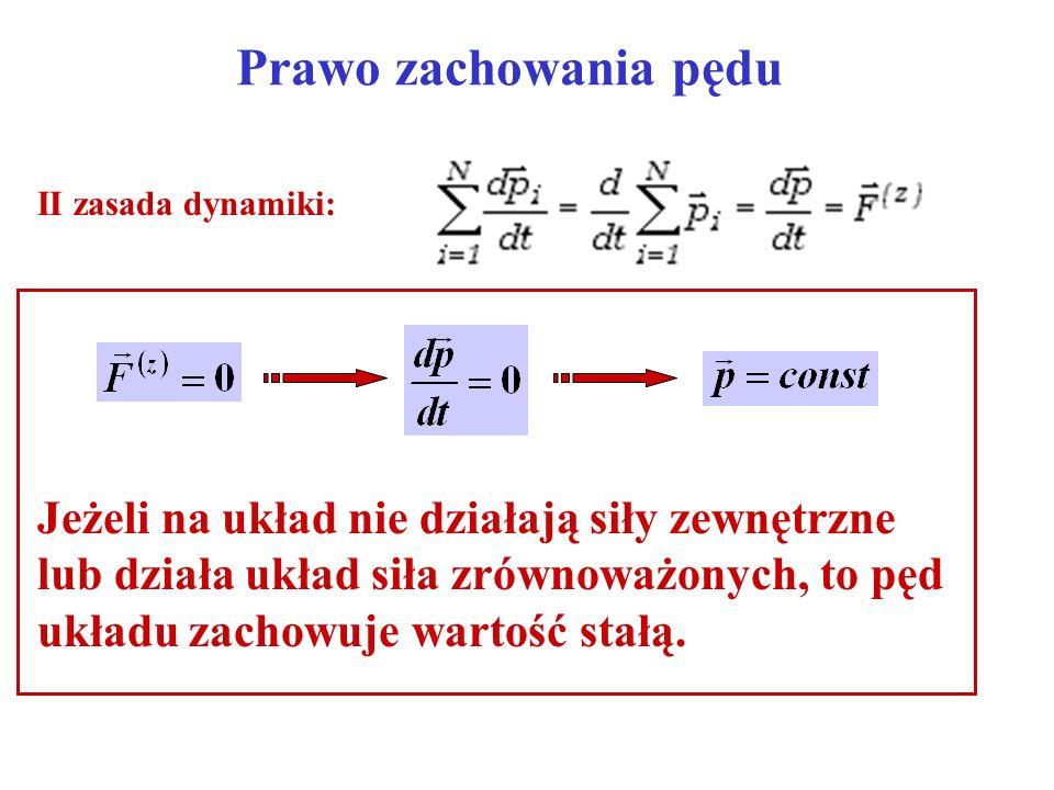Prawo zachowania pędu II zasada dynamiki: Jeżeli na układ nie działają siły zewnętrzne lub działa układ siła zrównoważonych, to pęd układu zachowuje w
