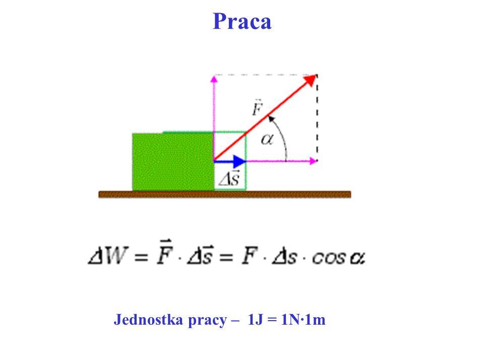 Praca Jednostka pracy – 1J = 1N·1m