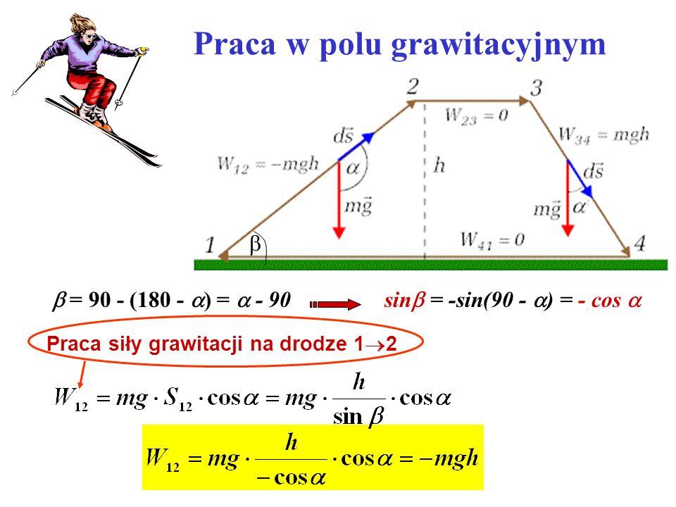 = 90 - (180 - ) = - 90sin = -sin(90 - ) = - cos Praca siły grawitacji na drodze 1 2
