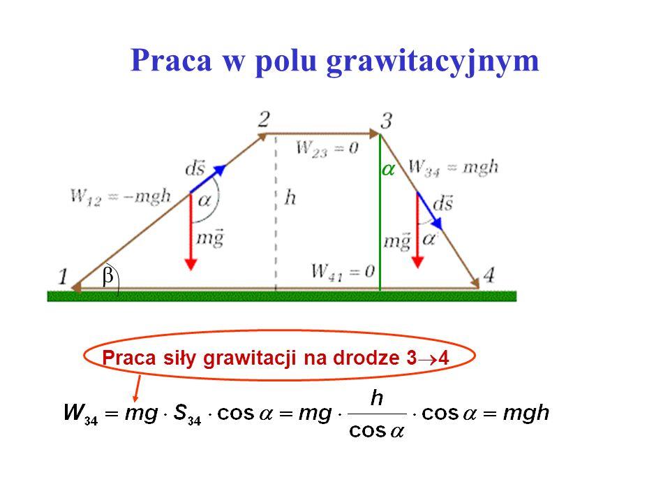 Praca w polu grawitacyjnym Praca siły grawitacji na drodze 2 3 mg...i na drodze 4 1