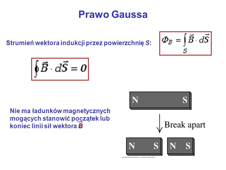 Prawo Gaussa Strumień wektora indukcji przez powierzchnię S: Nie ma ładunków magnetycznych mogących stanowić początek lub koniec linii sił wektora B