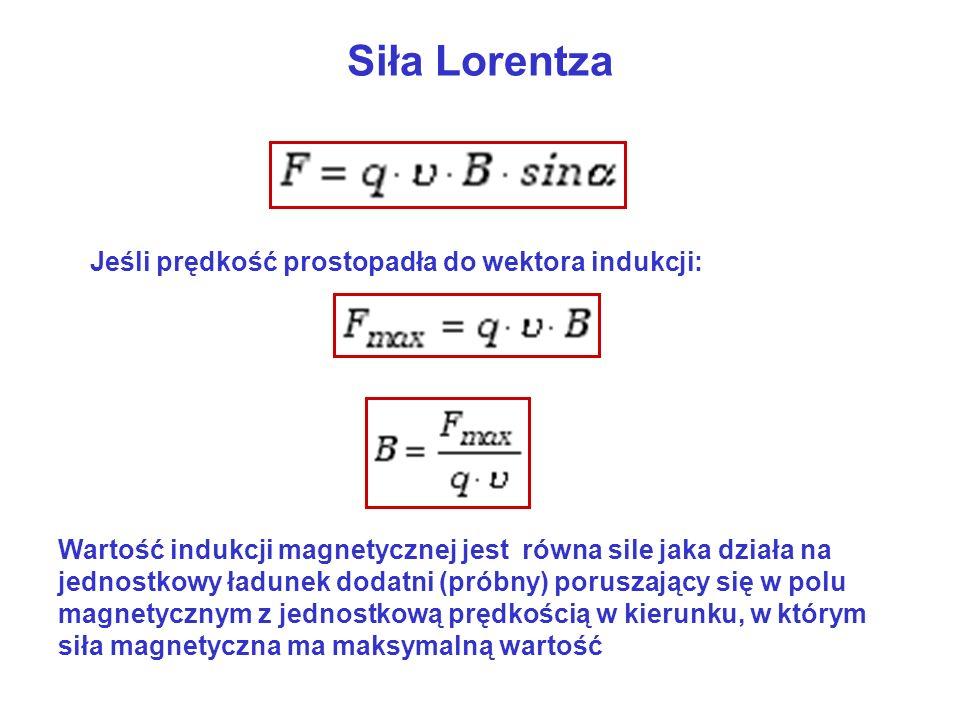 Siła Lorentza Jeśli prędkość prostopadła do wektora indukcji: Wartość indukcji magnetycznej jest równa sile jaka działa na jednostkowy ładunek dodatni
