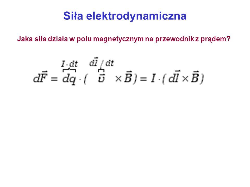 Siła elektrodynamiczna Jaka siła działa w polu magnetycznym na przewodnik z prądem?