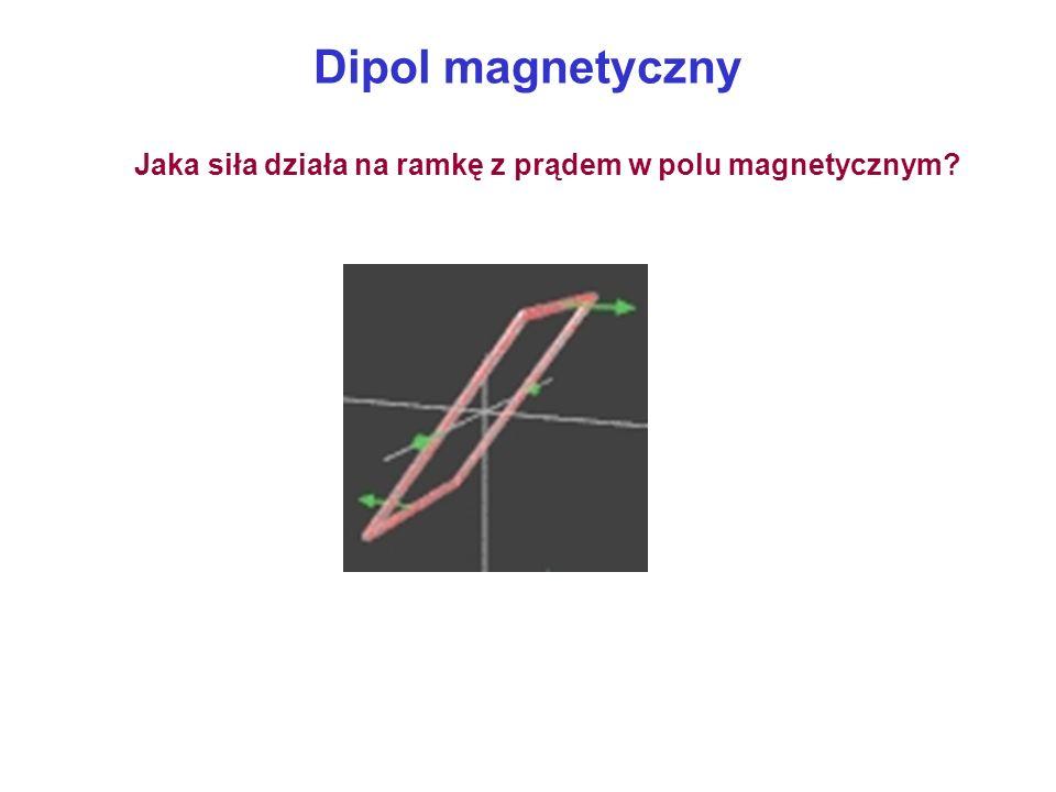 Dipol magnetyczny Jaka siła działa na ramkę z prądem w polu magnetycznym?