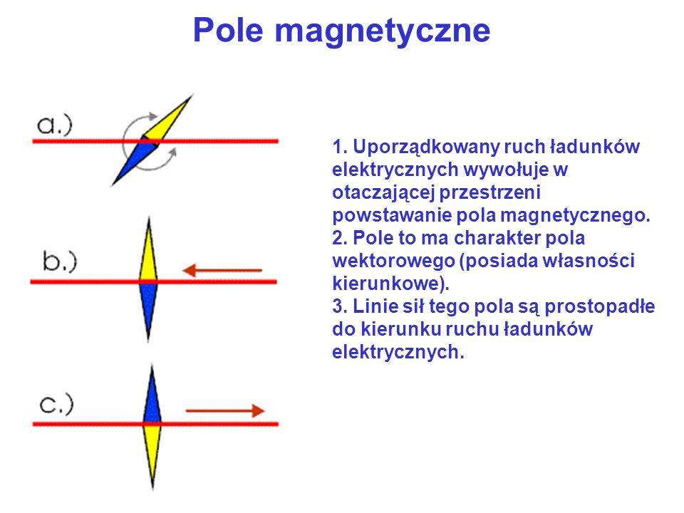 Pole magnetyczne 1. Uporządkowany ruch ładunków elektrycznych wywołuje w otaczającej przestrzeni powstawanie pola magnetycznego. 2. Pole to ma charakt