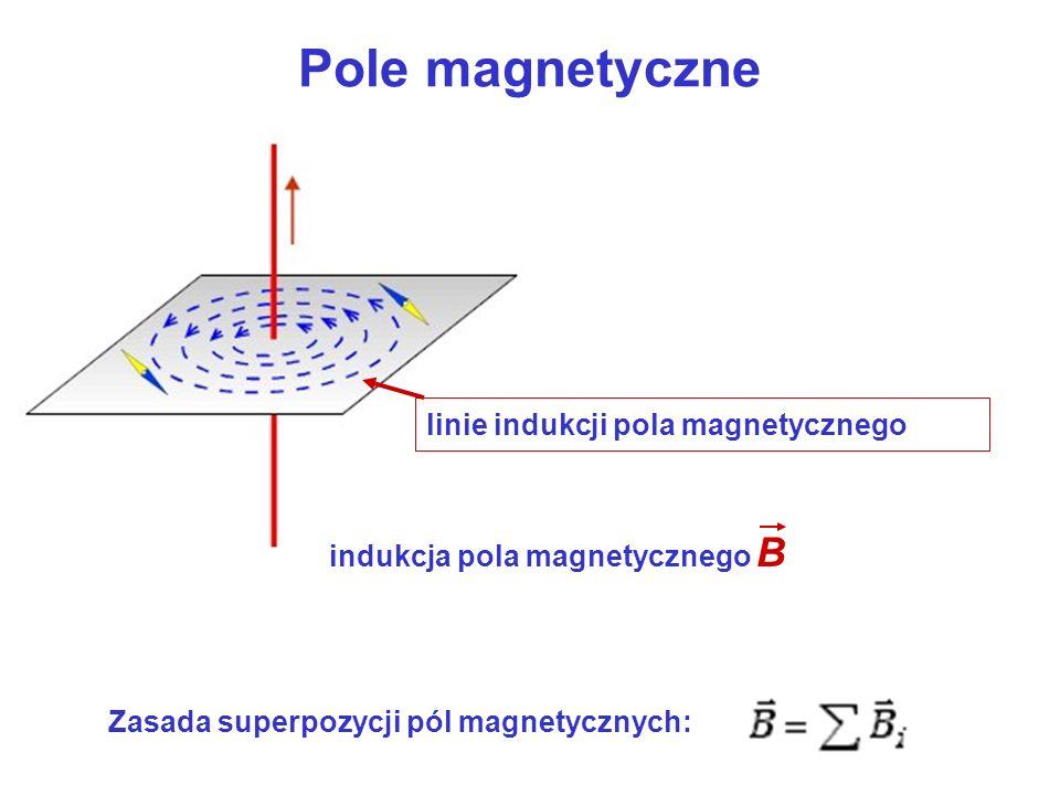 Siła Lorentza Jeśli prędkość prostopadła do wektora indukcji: Wartość indukcji magnetycznej jest równa sile jaka działa na jednostkowy ładunek dodatni (próbny) poruszający się w polu magnetycznym z jednostkową prędkością w kierunku, w którym siła magnetyczna ma maksymalną wartość