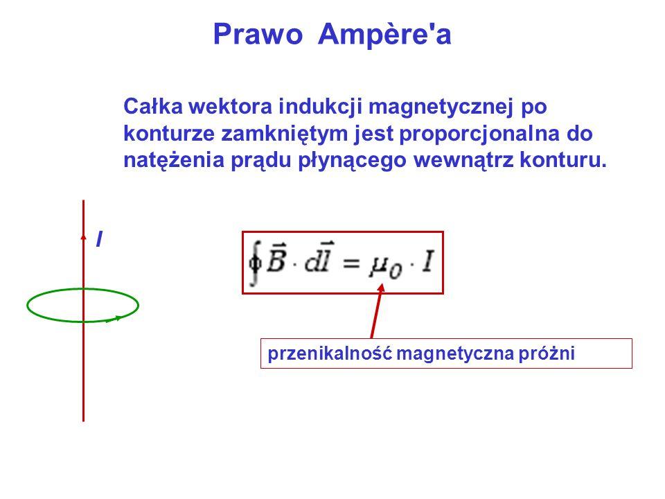 Prawo Ampère'a Całka wektora indukcji magnetycznej po konturze zamkniętym jest proporcjonalna do natężenia prądu płynącego wewnątrz konturu. I przenik