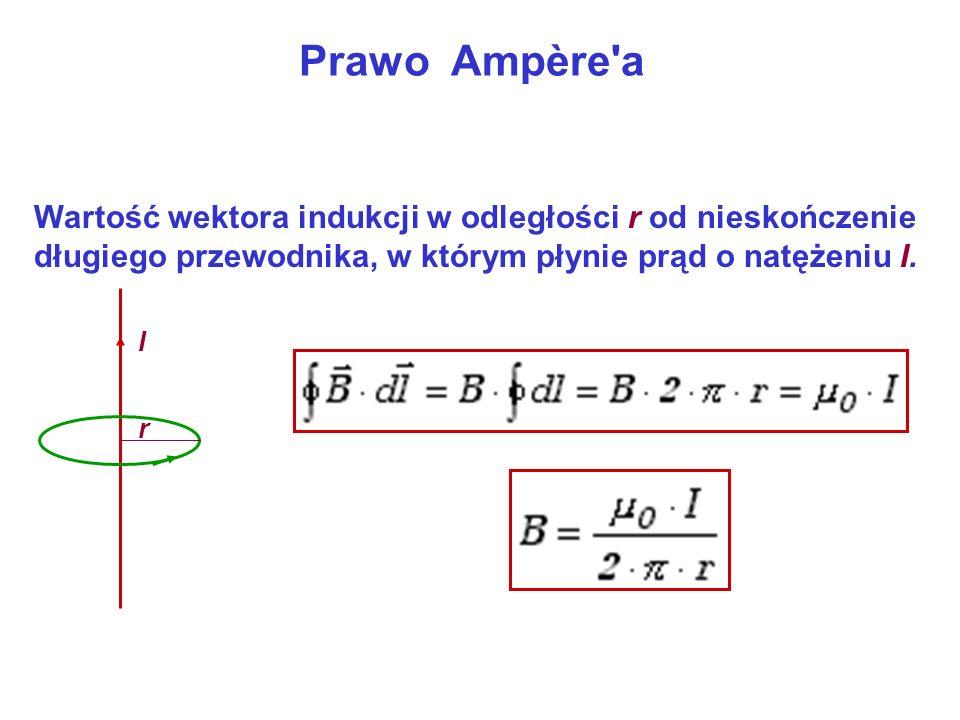 Prawo Ampère'a Wartość wektora indukcji w odległości r od nieskończenie długiego przewodnika, w którym płynie prąd o natężeniu I. I r