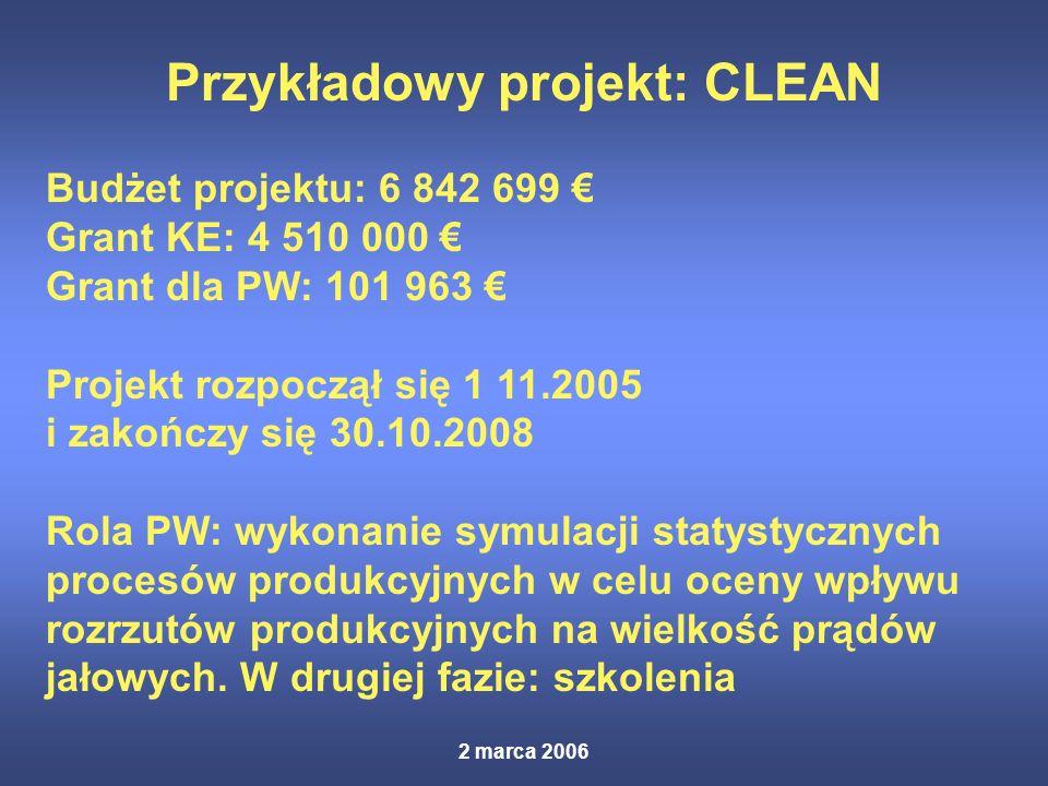 2 marca 2006 Przykładowy projekt: CLEAN Budżet projektu: 6 842 699 Grant KE: 4 510 000 Grant dla PW: 101 963 Projekt rozpoczął się 1 11.2005 i zakończy się 30.10.2008 Rola PW: wykonanie symulacji statystycznych procesów produkcyjnych w celu oceny wpływu rozrzutów produkcyjnych na wielkość prądów jałowych.