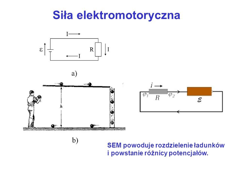 Siła elektromotoryczna SEM powoduje rozdzielenie ładunków i powstanie różnicy potencjałów.